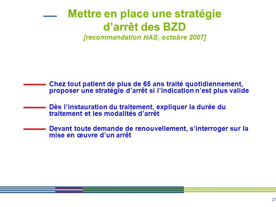 Mettre en place une stratégie d'arrêt des BZD [recommandation HAS, octobre 2007]